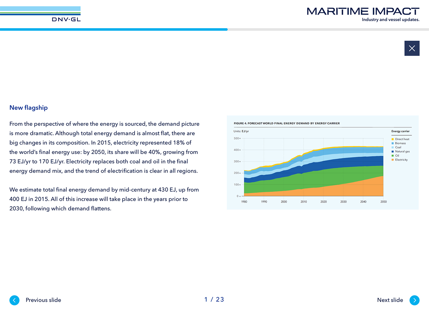 dnv-gl_maritime-impact_article-slideshow